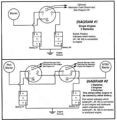 1998 Pace Arrow Wiring Diagram - New Era Of Wiring Diagram •  Pace Arrow Wiring Diagrams on pace arrow tires, pace arrow charging system, pace arrow radiator, pace arrow schematics, pace arrow manual, pace arrow assembly, pace arrow repair, pace arrow fuel diagram,